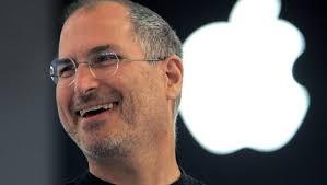 Apple, Mac, IPOD, Steve Jobs & Calligraphy